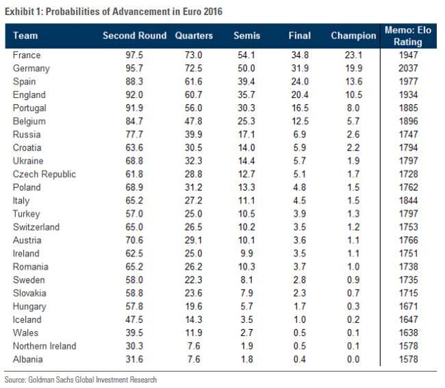 euro16_gspredictions