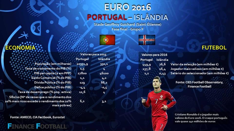 portugal_islandia_euro16